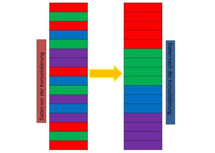 Konsolidierungssoftware: Checkliste Produktauswahl