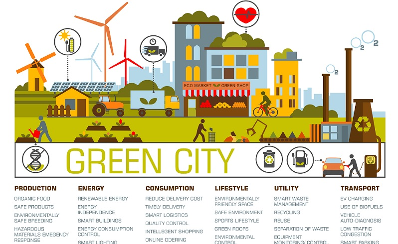 Ein weiterer wichtiger Punkt ist es, sich ausreichende Informationen über die Unternehmen einzuholen, in die investiert werden soll. Green City Energy bietet beispielsweise eine sehr gut aufgestellte Webseite, auf der Interessenten erst einmal einen Einblick in die Idee und die Handlungen des Unternehmens erhalten. (#02)