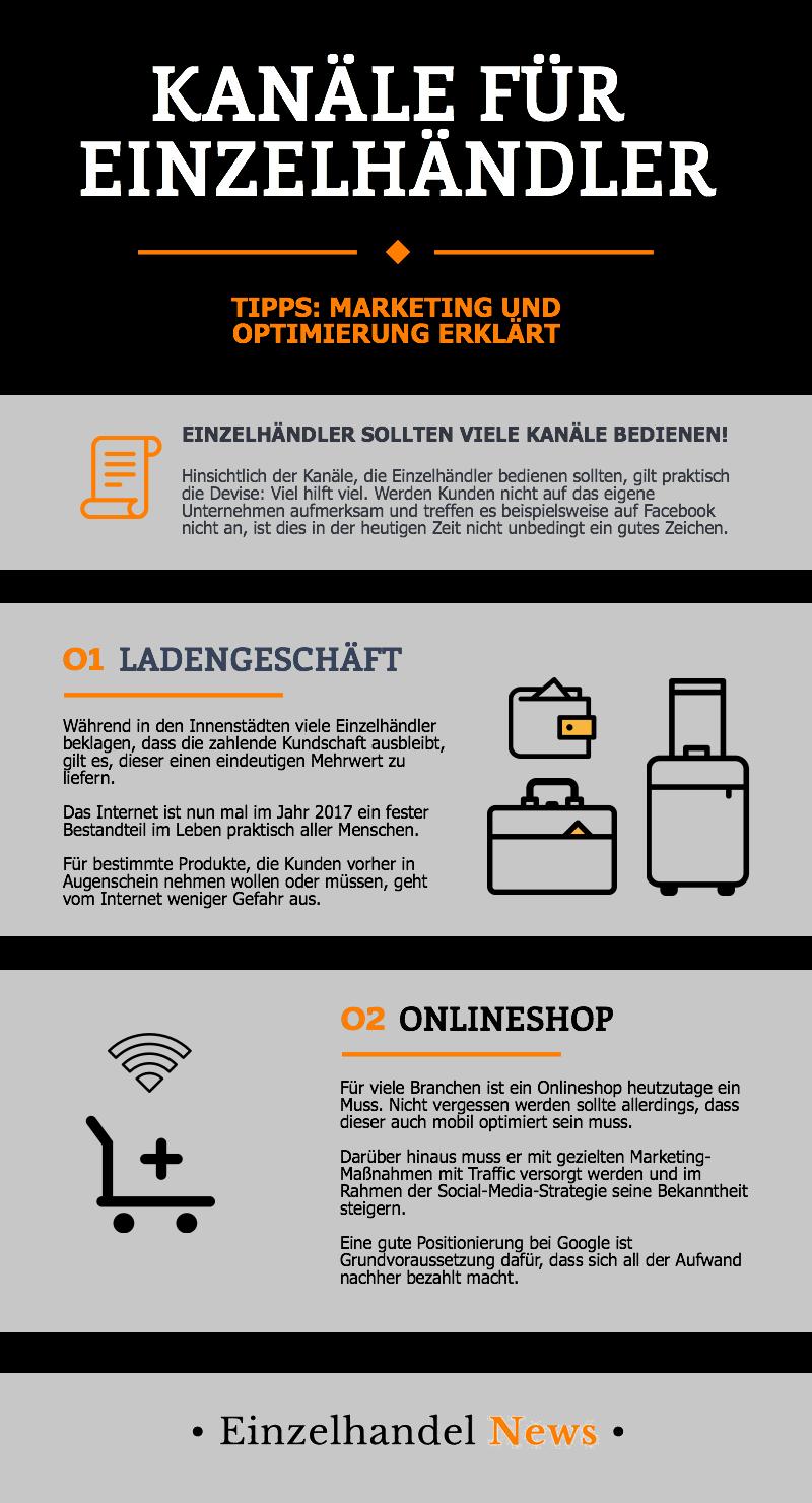 Einzelhändler müssen heutzutage mehrere Kanäle bedienen, um nicht massive Umsatzeinbußen zu verzeichnen. Infografikquelle: einzelhandel-news.de