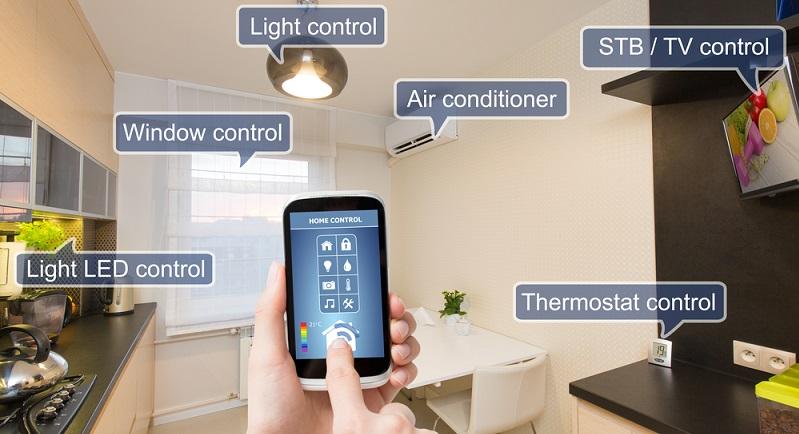 Ein Sicherheitssystem ist für viele Eigenheimbesitzer der Hauptgrund, eine intelligente Technik zu installieren. Sie wünschen sich eine Alarmanlage, die auf die Meldung von Sensoren reagiert. (#03)